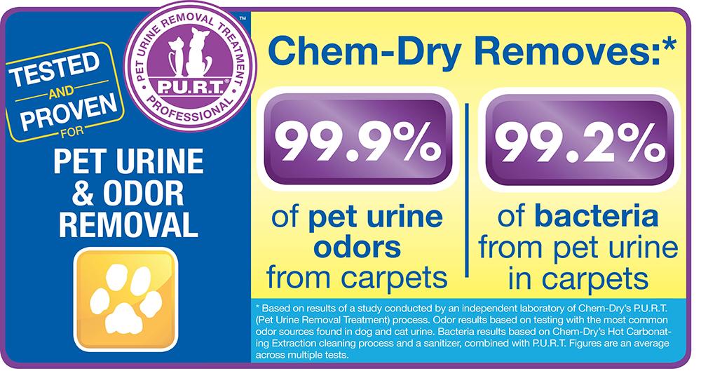 Pet Urine Odour Removal Edmonton AB